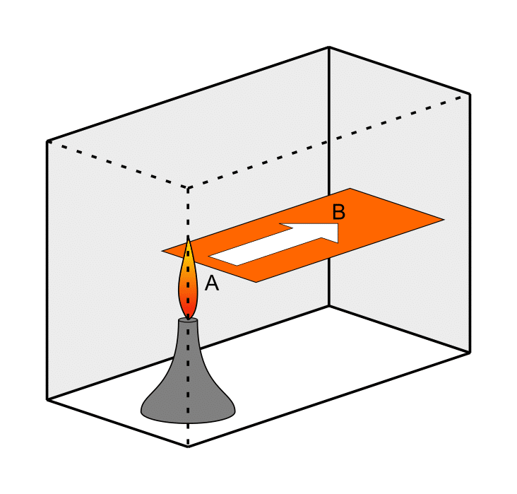 FMVSS 302 Test Method chamber